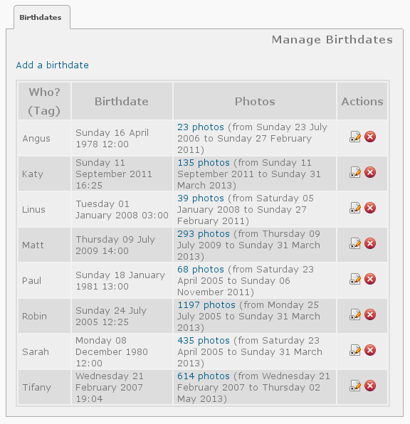 Plugin Birthdate: on administration side you can see the list of defined birthdates